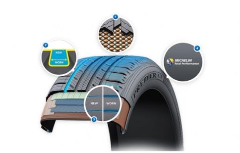 Michelin giới thiệu công nghệ lốp đi mưa mới