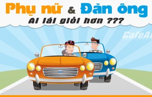 Infographic: Phụ nữ và đàn ông, ai lái xe giỏi hơn?