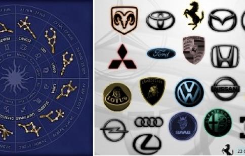 Các cung hoàng đạo hợp với xe nào? (P.1)
