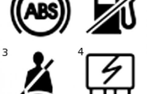 Học cách đọc đèn điều khiển ô tô (phần 1)