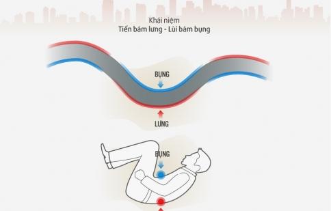 Quy tắc 'Tiến bám lưng, lùi bám bụng' cho tài xế Việt