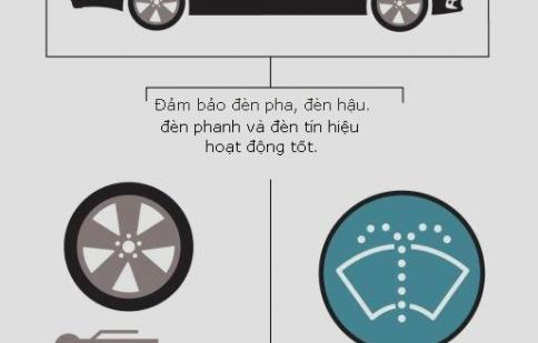 Các mốc bảo dưỡng quan trọng giúp tăng cường tuổi thọ xe hơi