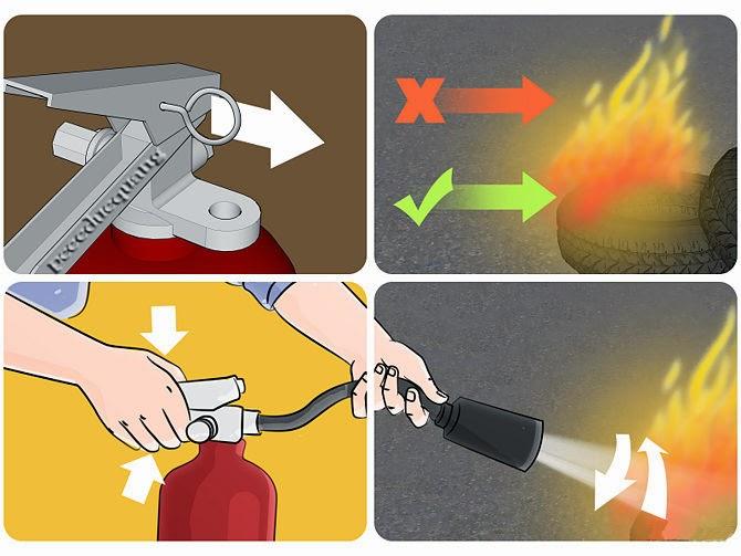 Những điều lưu ý khi trang bị bình cứu hoả trên xe ô tô