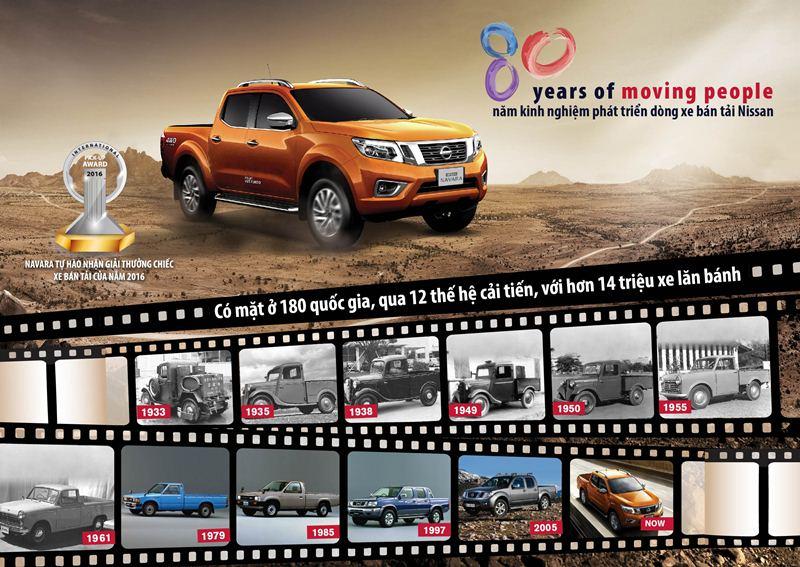 80-năm-Khẳng-định-thương-hiệu-xe-bán-tải-Nissan