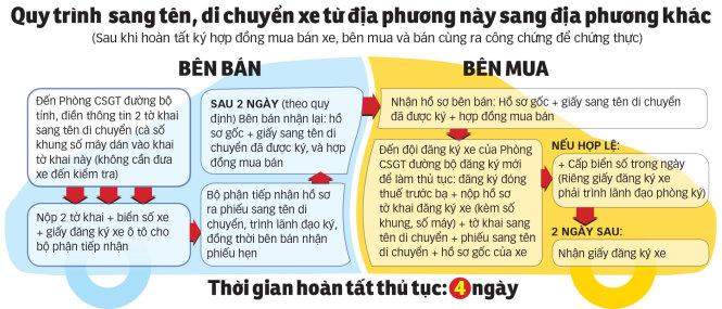 hoa-kiep-xe-lexus-bo-truong-bo-cong-an-khang-dinh-la-sai