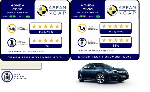 Nissan Navara và Honda Civic đạt 5 sao về an toàn theo ASEAN NCAP